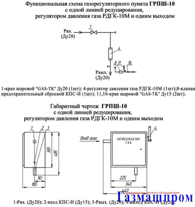 Газорегуляторный пункт ГРПШ-10