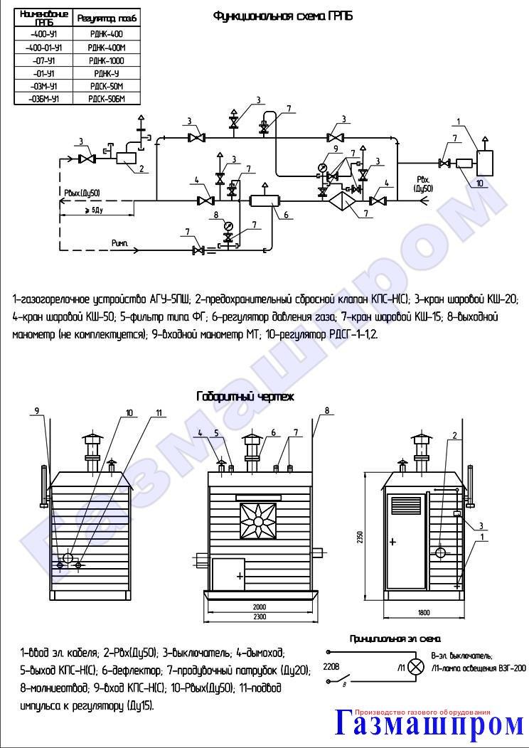 ПГБ-400 с регулятором РДНК-400
