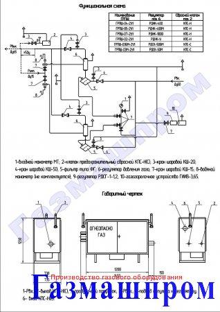 ГРПШ-07-2У1 с регуляторами